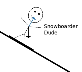 Snowboarder zooming down a run