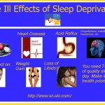 SleepInfoGraphic