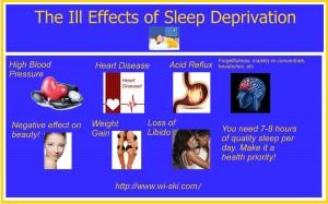 SleepInfoGraphic