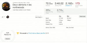A New Road -- Strava stats from my ride
