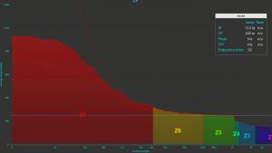 The Power Meter Handbook -- my FTP test power curve