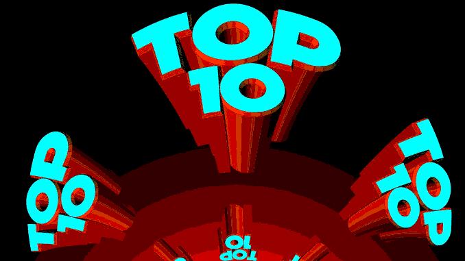Liftopia's List -- TOP TEN