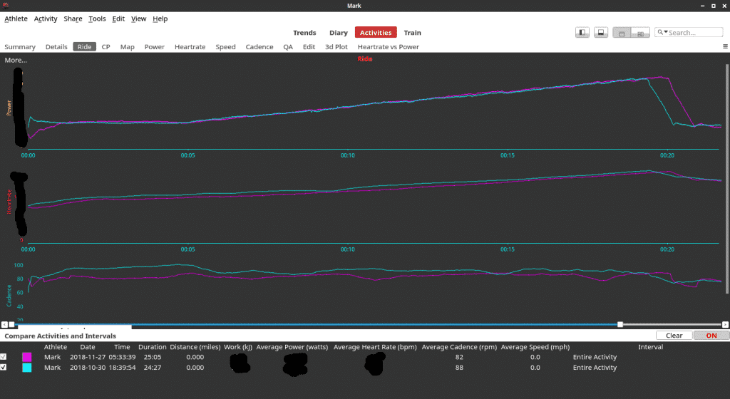 TrainerRoad ramp test results -- screenshot of golden cheetah ride screen comparisons