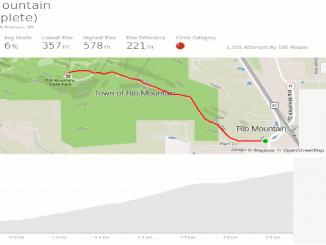 Granite Peak Cycling -- Strava Sement: Rib Mountain Complete
