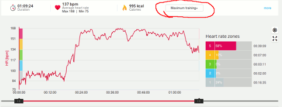 Heart Rate Bike Training -- my heart rate recording of a spin session