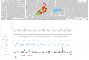 Grafton Pumpkin Cross 2018 -- screenshot of the Strava details of my cyclocross race